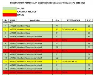 Info BRS. Pengumuman Batal Gabung Semester Perbaikan 2 TA 2018/2019