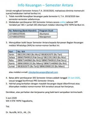 Informasi Keuangan Semester Antara