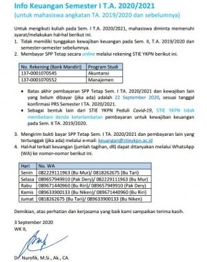 Informasi Keuangan Semester Ganjil  TA 2020/2021